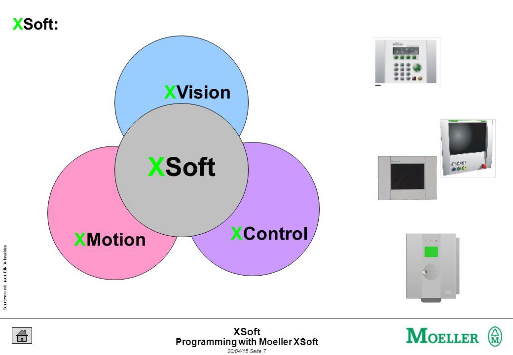 Schutzvermerk nach DIN 34 beachten 20/04/15 Seite 7 XSoft XVision XControl XMotion XSoft XSoft: Programming with Moeller XSoft
