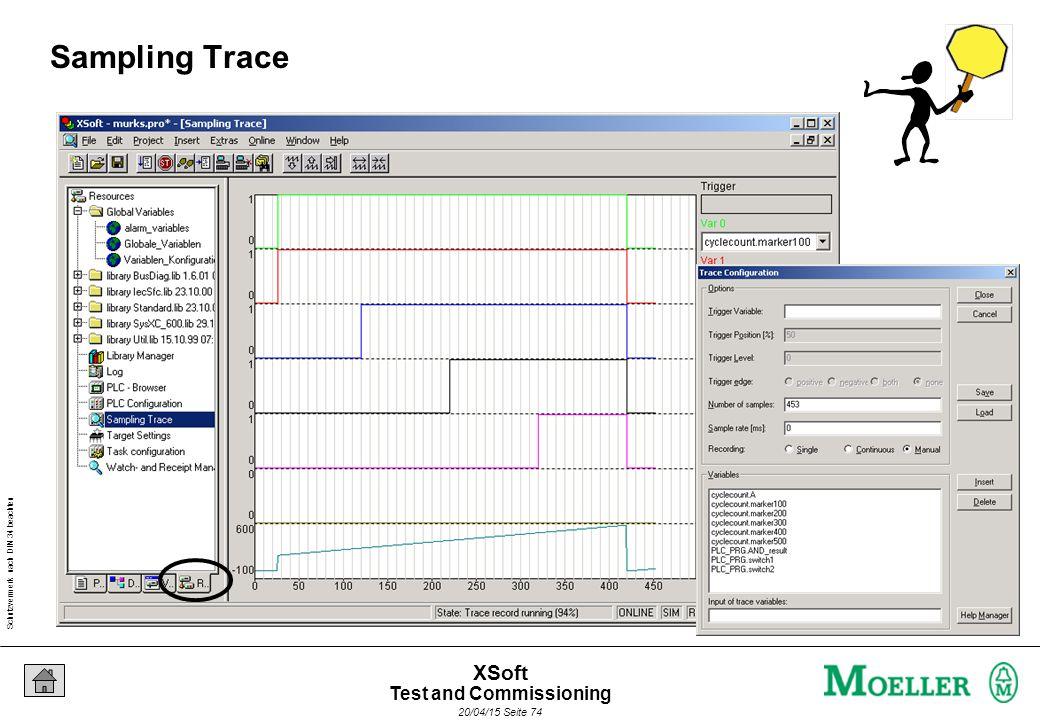 Schutzvermerk nach DIN 34 beachten 20/04/15 Seite 74 XSoft Sampling Trace Test and Commissioning
