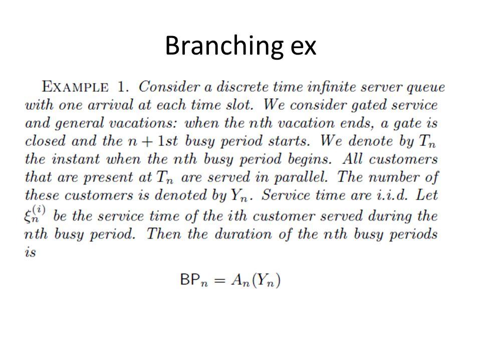 Branching ex