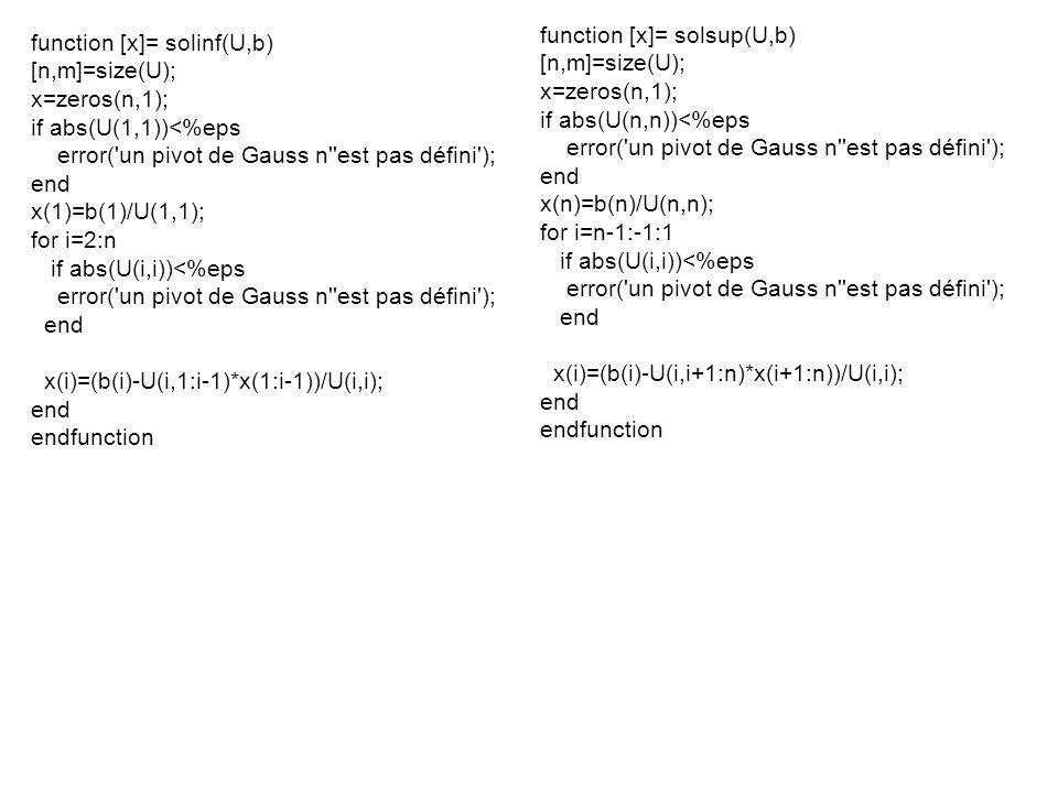 function [x]= solinf(U,b) [n,m]=size(U); x=zeros(n,1); if abs(U(1,1))<%eps error( un pivot de Gauss n est pas défini ); end x(1)=b(1)/U(1,1); for i=2:n if abs(U(i,i))<%eps error( un pivot de Gauss n est pas défini ); end x(i)=(b(i)-U(i,1:i-1)*x(1:i-1))/U(i,i); end endfunction function [x]= solsup(U,b) [n,m]=size(U); x=zeros(n,1); if abs(U(n,n))<%eps error( un pivot de Gauss n est pas défini ); end x(n)=b(n)/U(n,n); for i=n-1:-1:1 if abs(U(i,i))<%eps error( un pivot de Gauss n est pas défini ); end x(i)=(b(i)-U(i,i+1:n)*x(i+1:n))/U(i,i); end endfunction