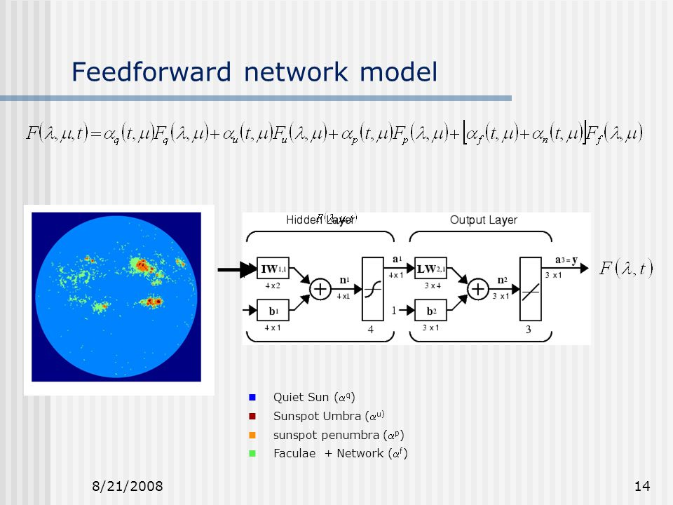 8/21/200814 Feedforward network model Quiet Sun ( q ) Sunspot Umbra ( u) sunspot penumbra ( p ) Faculae + Network ( f )