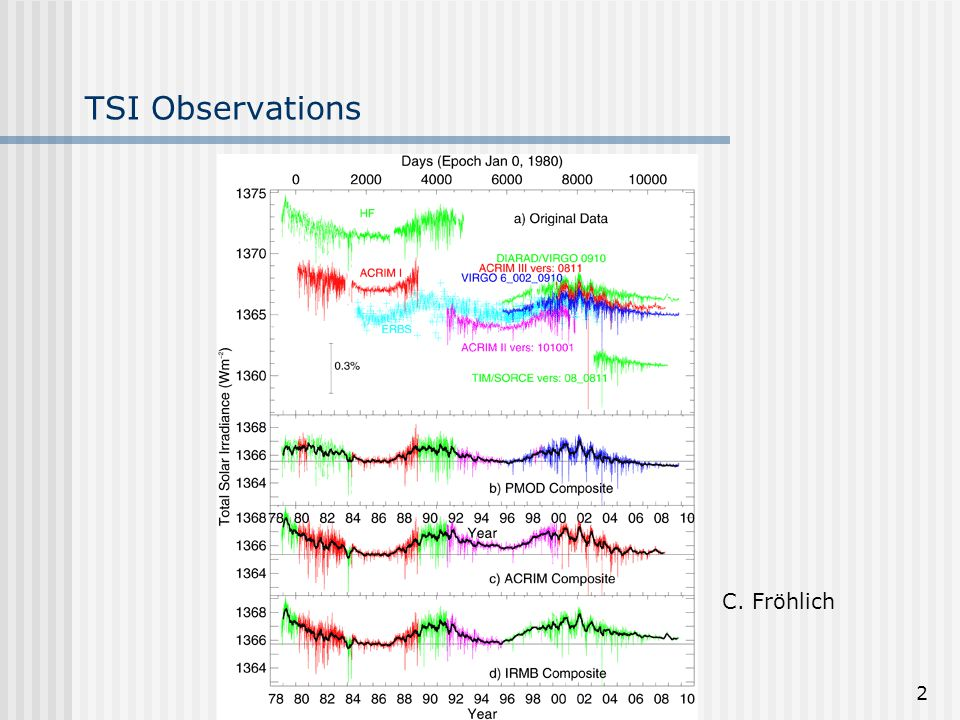 2 TSI Observations C. Fröhlich