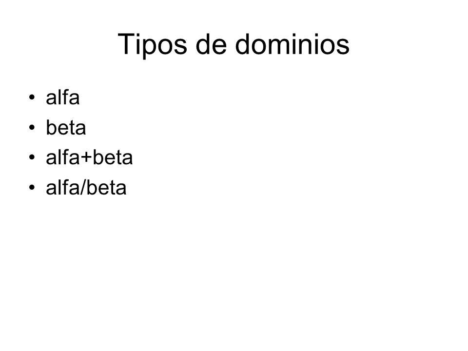 Tipos de dominios alfa beta alfa+beta alfa/beta