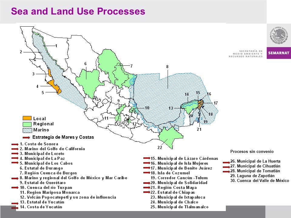 Sea and Land Use Processes Procesos sin convenio 26. Municipal de La Huerta 27. Municipal de Cihuatlán 28. Municipal de Tomatlán 29. Laguna de Zapotlá