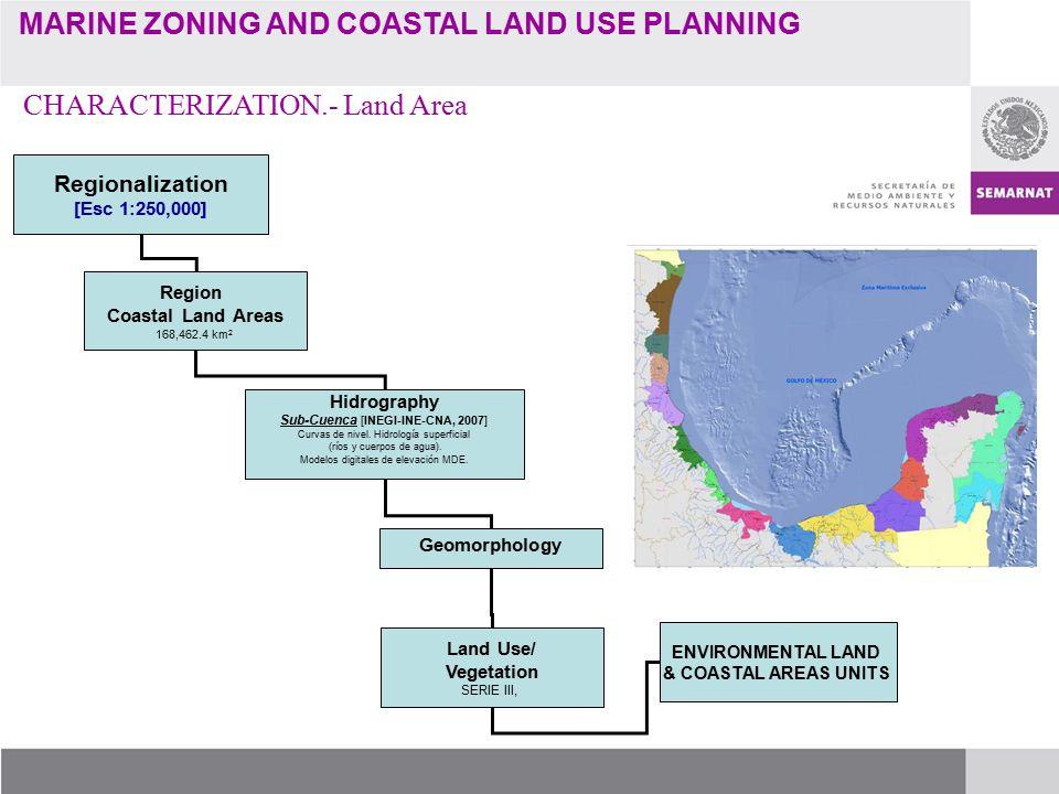 MARINE ZONING AND COASTAL LAND USE PLANNING Regionalization [Esc 1:250,000] Region Coastal Land Areas 168,462.4 km 2 Hidrography Sub-Cuenca [INEGI-INE-CNA, 2007] Curvas de nivel.