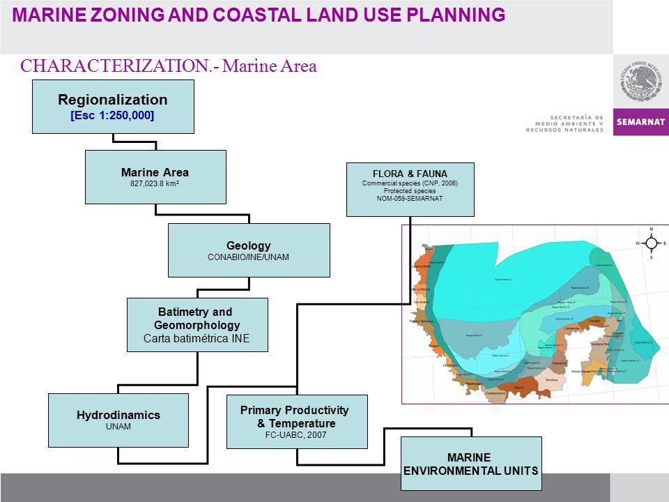 Regionalization [Esc 1:250,000] Marine Area 827,023.8 km 2 Geology CONABIO/INE/UNAM Batimetry and Geomorphology Carta batimétrica INE Hydrodinamics UNAM Primary Productivity & Temperature FC-UABC, 2007 MARINE ENVIRONMENTAL UNITS FLORA & FAUNA Commercial species (CNP, 2006) Protected species NOM-059-SEMARNAT CHARACTERIZATION.- Marine Area MARINE ZONING AND COASTAL LAND USE PLANNING