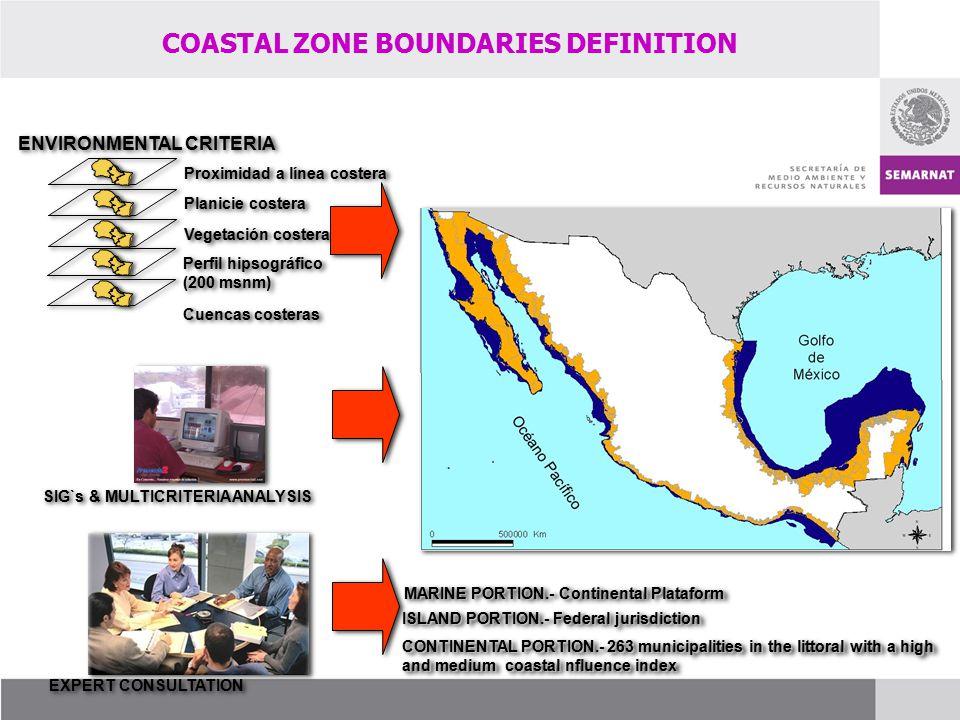 Proximidad a línea costera Planicie costera Vegetación costera ENVIRONMENTAL CRITERIA Perfil hipsográfico (200 msnm) Cuencas costeras SIG`s & MULTICRITERIA ANALYSIS EXPERT CONSULTATION MARINE PORTION.- Continental Plataform ISLAND PORTION.- Federal jurisdiction CONTINENTAL PORTION.- 263 municipalities in the littoral with a high and medium coastal nfluence index COASTAL ZONE BOUNDARIES DEFINITION