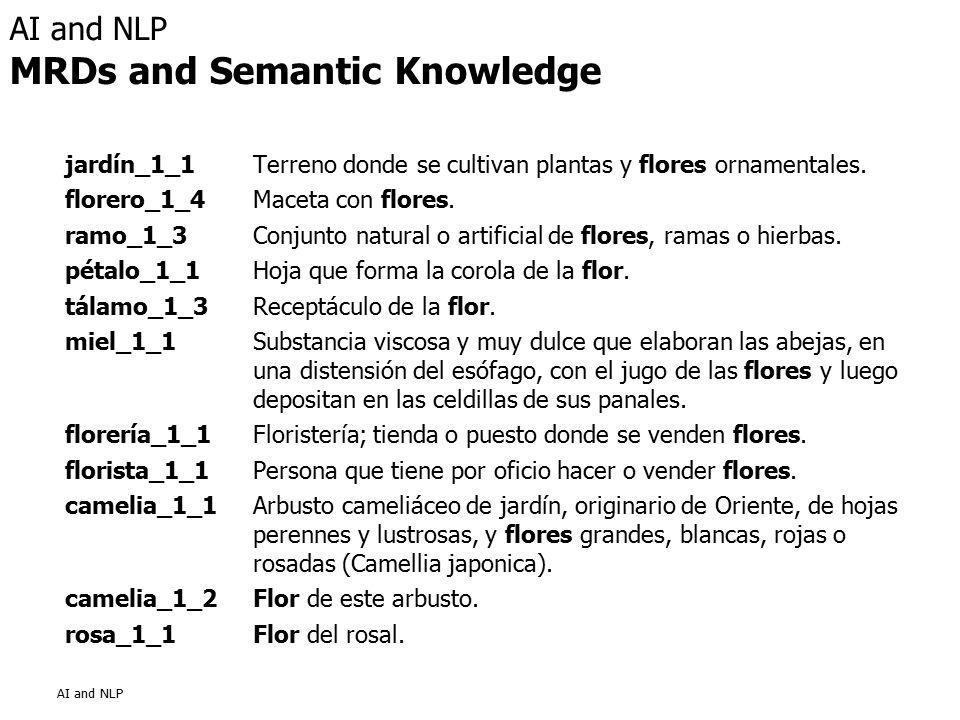 AI and NLP jardín_1_1Terreno donde se cultivan plantas y flores ornamentales.