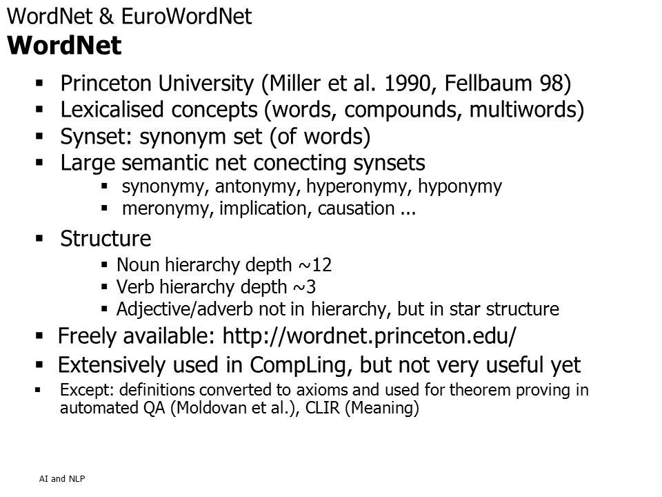 AI and NLP WordNet & EuroWordNet WordNet  Princeton University (Miller et al.