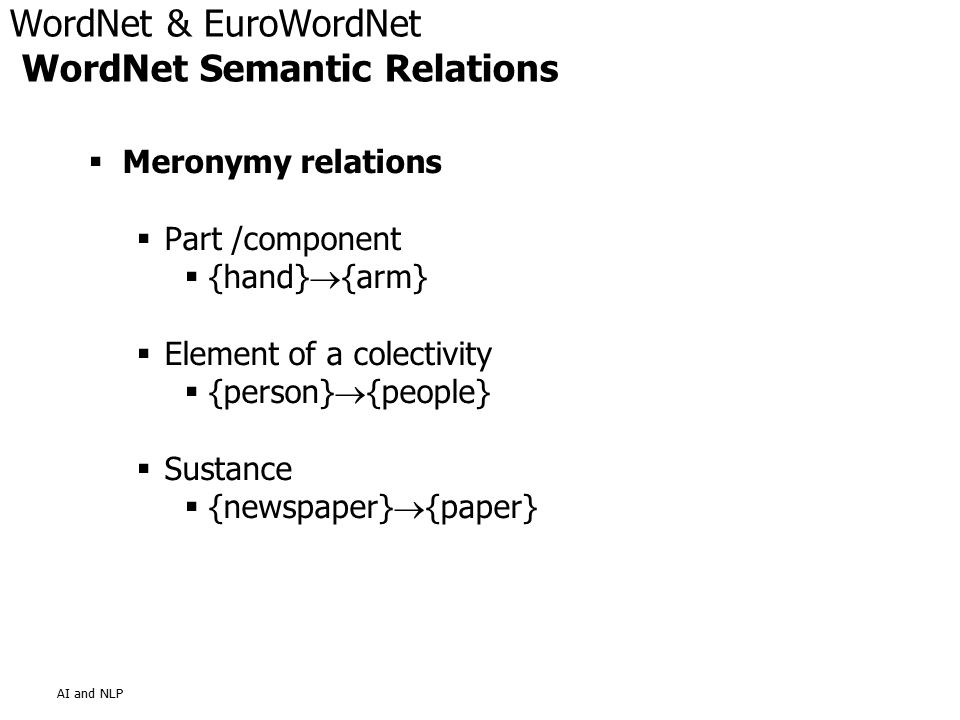 AI and NLP  Meronymy relations  Part /component  {hand}  {arm}  Element of a colectivity  {person}  {people}  Sustance  {newspaper}  {paper} WordNet & EuroWordNet WordNet Semantic Relations