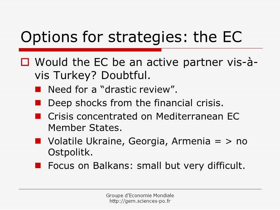 Groupe d'Economie Mondiale http://gem.sciences-po.fr Options for strategies: the EC  Would the EC be an active partner vis-à- vis Turkey? Doubtful. N