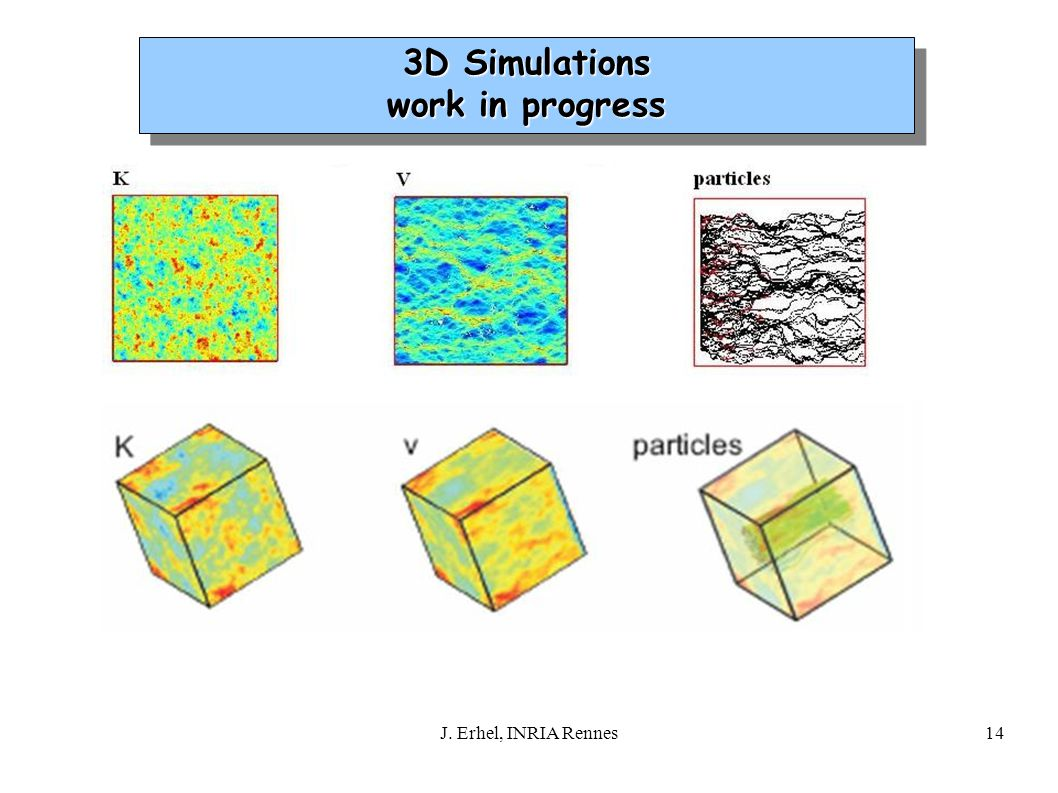3D Simulations work in progress 3D Simulations work in progress 2/20 14J. Erhel, INRIA Rennes