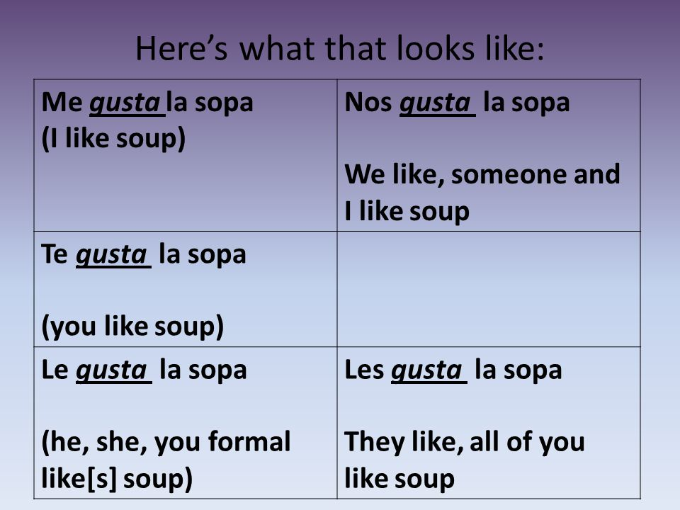 Here's what that looks like: Me gusta la sopa (I like soup) Nos gusta la sopa We like, someone and I like soup Te gusta la sopa (you like soup) Le gusta la sopa (he, she, you formal like[s] soup) Les gusta la sopa They like, all of you like soup