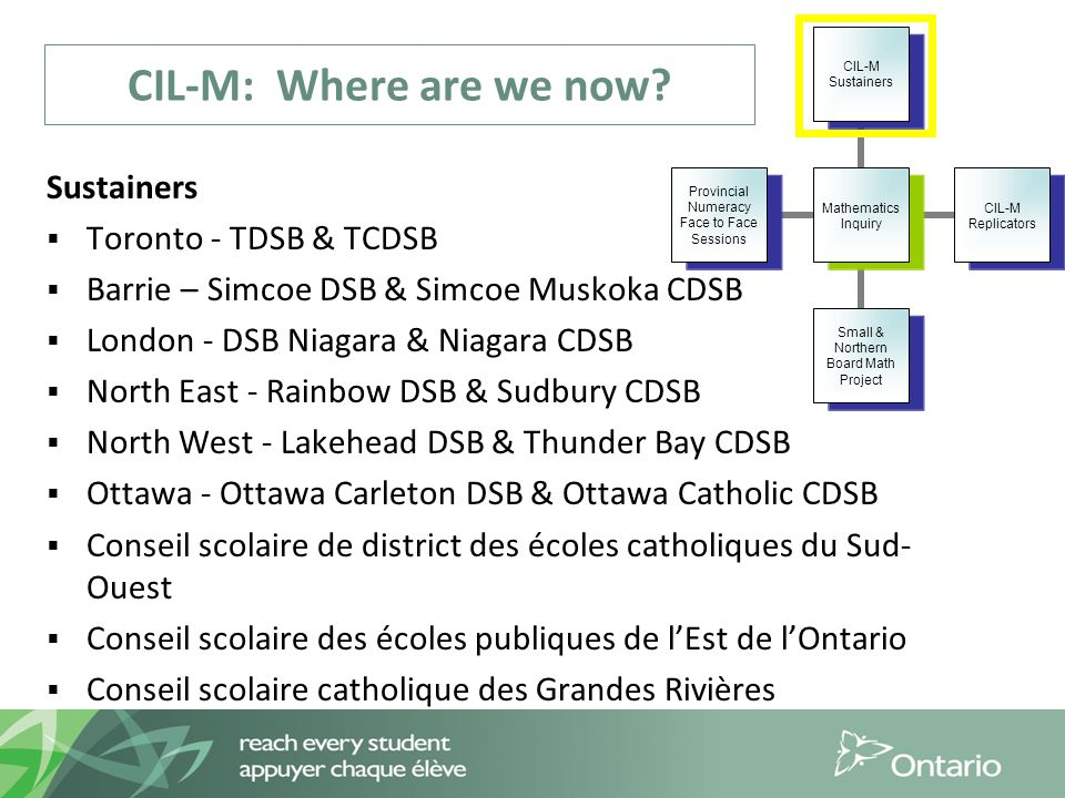 CIL-M: Where are we now.