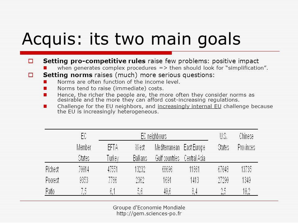 Groupe d Economie Mondiale http://gem.sciences-po.fr Acquis: its two main goals  Setting pro-competitive rules raise few problems: positive impact when generates complex procedures => then should look for simplification .