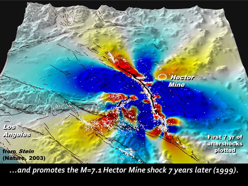 Los Angeles Los Angeles Hector Mine First 7 yr of aftershocks plotted First 7 yr of aftershocks plotted …and promotes the M=7.1 Hector Mine shock 7 years later (1999).