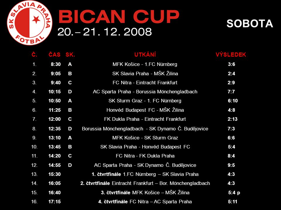 Č.ČAS UTKÁNÍVÝSLEDEK 17.9:00 o 9.-12.místo SK Sturm Graz– Honvéd Budapest FC1:10 18.9:40 o 9.-12.