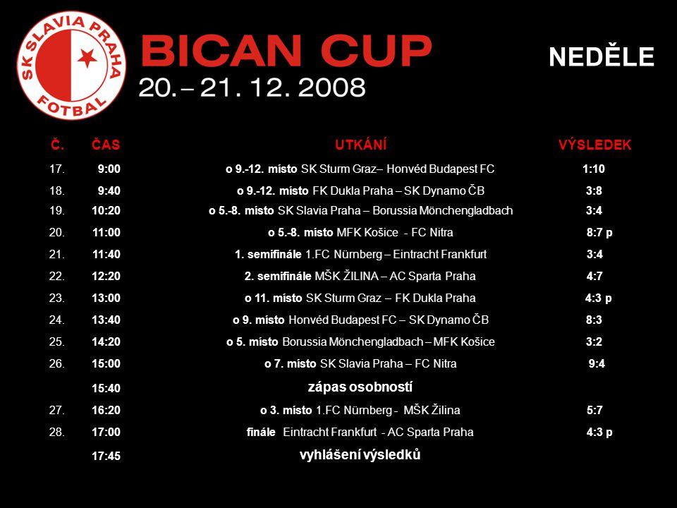 SKUPINA A 2 MFK KošiceSK Sturm Graz 1.
