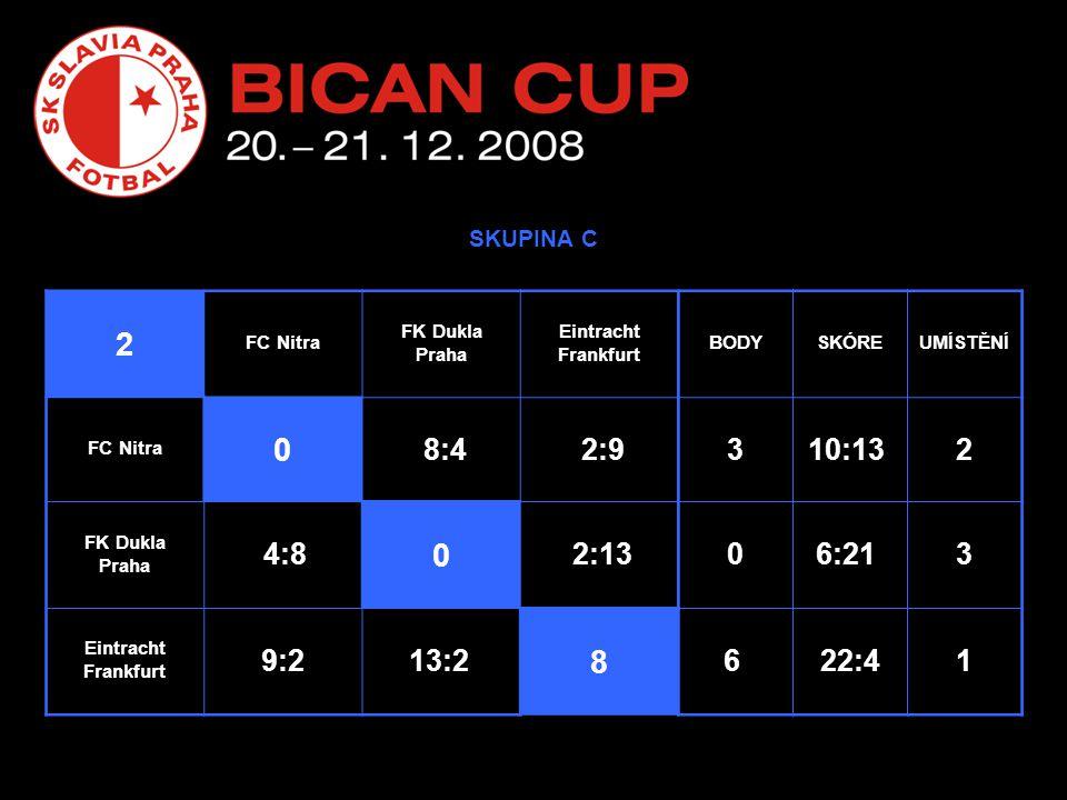 SKUPINA C 2 FC Nitra FK Dukla Praha Eintracht Frankfurt BODYSKÓREUMÍSTĚNÍ FC Nitra 0 8:4 2:9310:13 2 FK Dukla Praha 4:8 0 2:1306:21 3 Eintracht Frankfurt 9:213:2 8 6 22:41