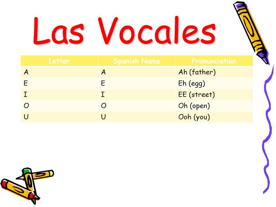 Las Vocales LetterSpanish NamePronunciation AAAh (father) EEEh (egg) IIEE (street) OOOh (open) UUOoh (you)