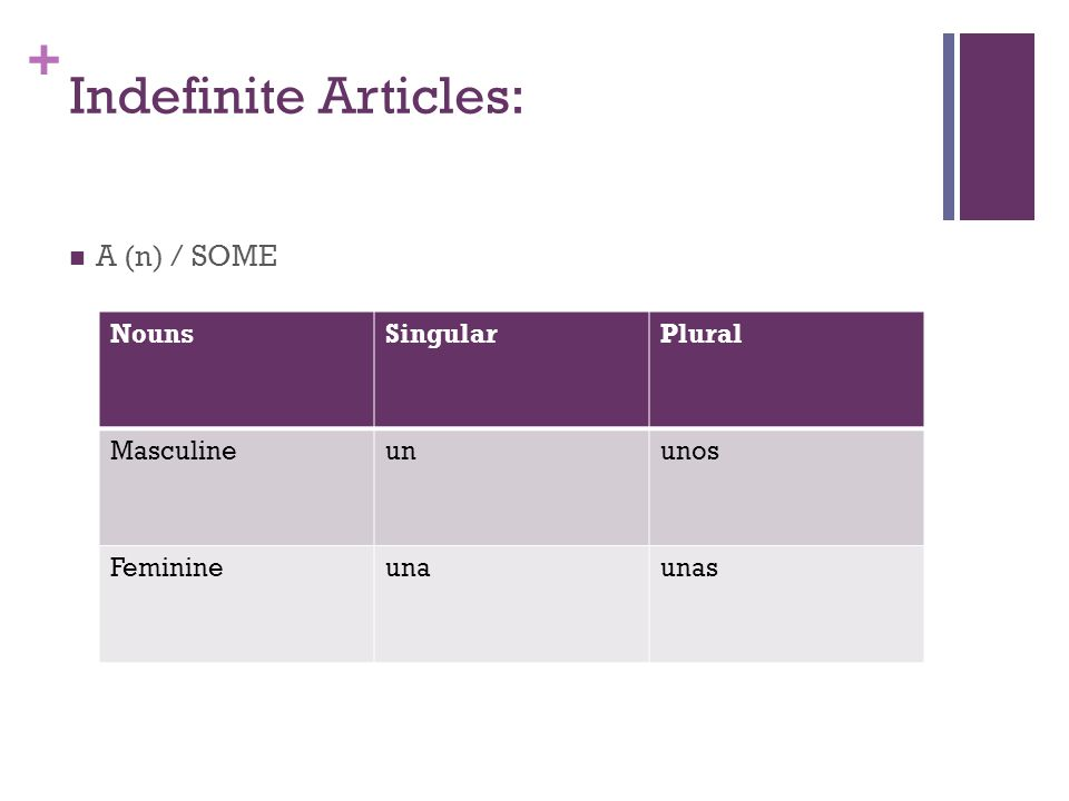 + Indefinite Articles: A (n) / SOME NounsSingularPlural Masculineununos Feminineunaunas