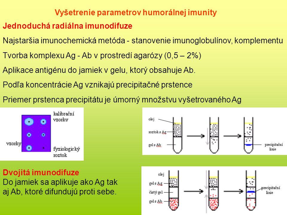Vyšetrenie parametrov humorálnej imunity Jednoduchá radiálna imunodifuze Najstaršia imunochemická metóda - stanovenie imunoglobulínov, komplementu Tvorba komplexu Ag - Ab v prostredí agarózy (0,5 – 2%) Aplikace antigénu do jamiek v gelu, ktorý obsahuje Ab.