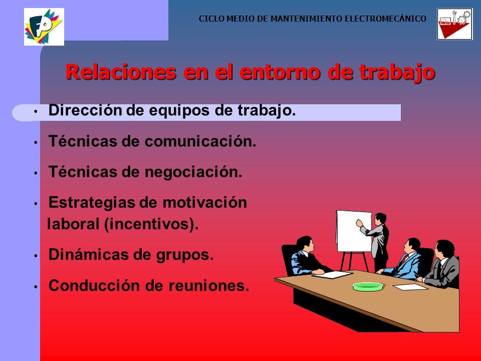 Dirección de equipos de trabajo. Técnicas de comunicación.