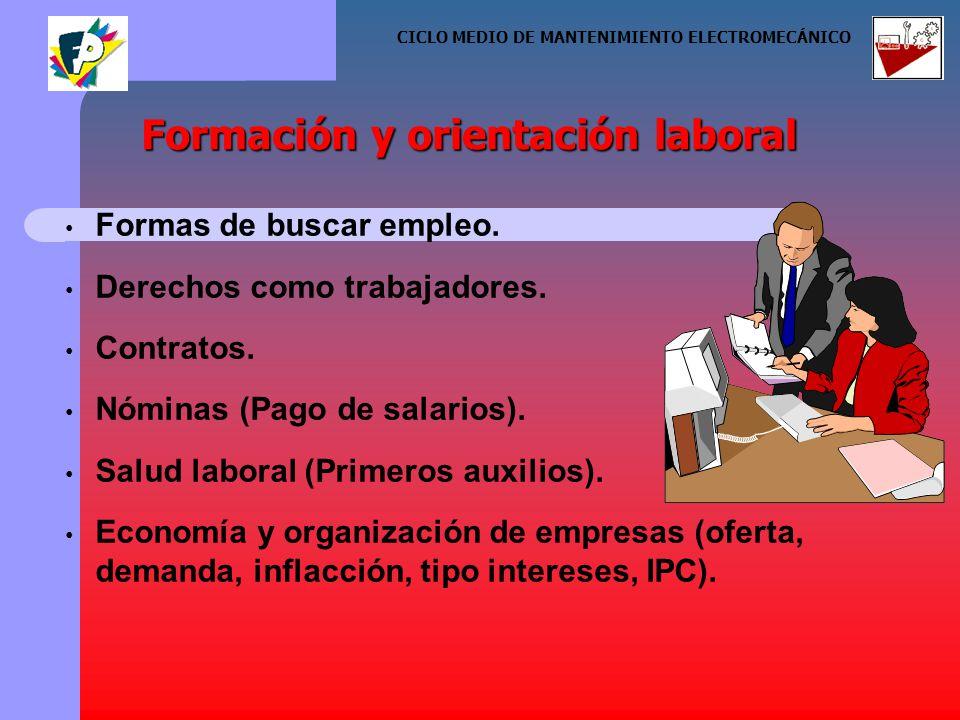 Formas de buscar empleo. Derechos como trabajadores.