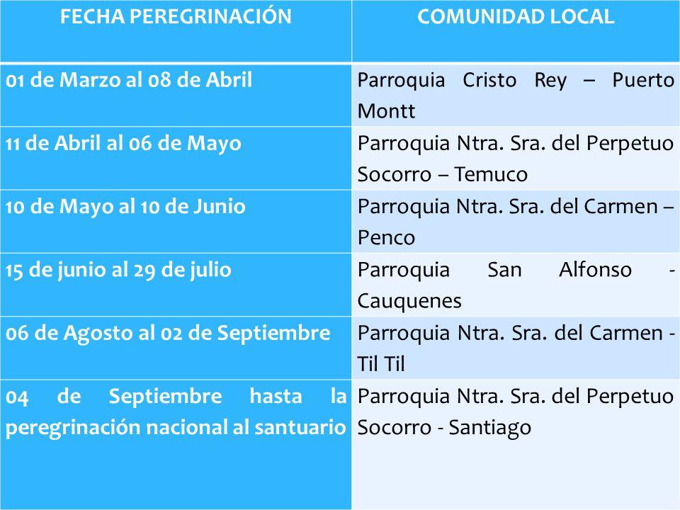FECHA PEREGRINACIÓNCOMUNIDAD LOCAL 01 de Marzo al 08 de Abril Parroquia Cristo Rey – Puerto Montt 11 de Abril al 06 de Mayo Parroquia Ntra.