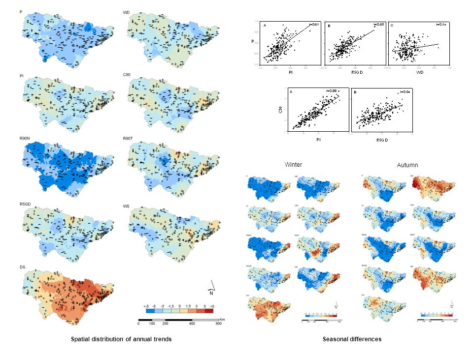 Spatial distribution of annual trendsSeasonal differences Winter Autumn