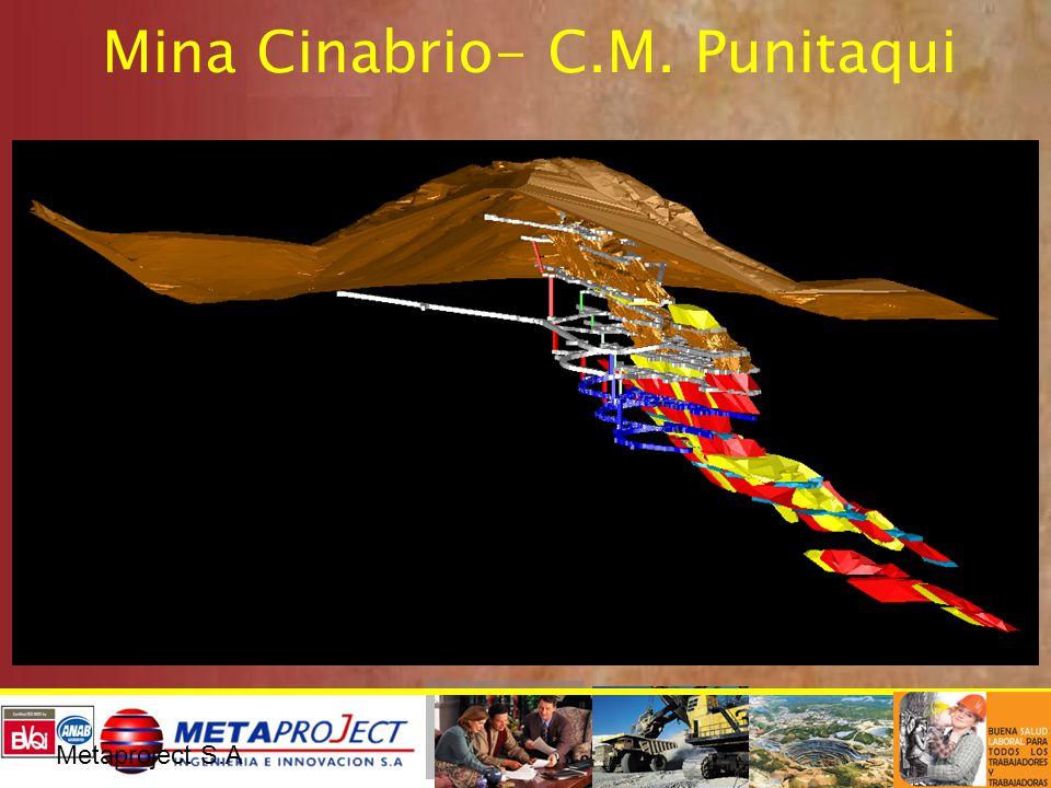 Mina Cinabrio- C.M. Punitaqui Metaproject S.A