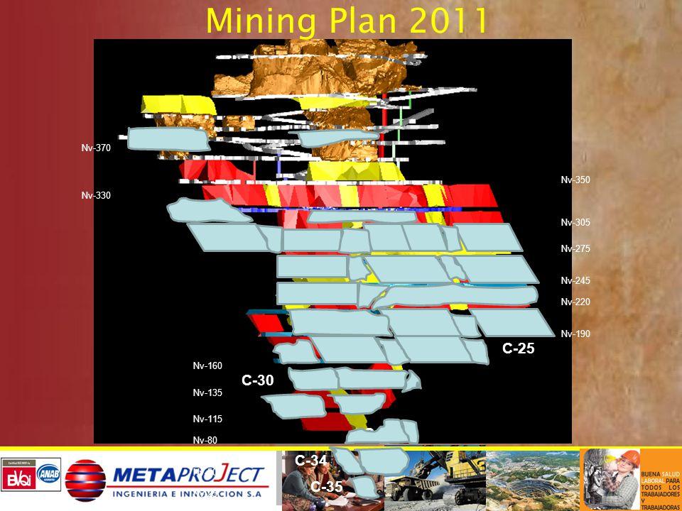 Mining Plan 2011 Nv-370 Nv-350 Nv-330 Nv-305 Nv-275 Nv-245 Nv-220 Nv-190 Nv-160 Nv-135 Nv-115 Nv-80 Nv-50 Nv-25 C-13 C-17 C-34 C-35 C-30 C-31 C-32 C-33 C-24C-23 C-27C-26 C-25 C-28 C-14 C-21C-20C-19 C-22 C-16C-15C-18 C-29