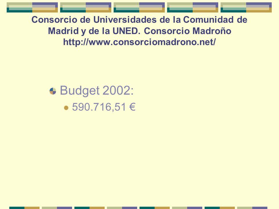 Budget 2002: 590.716,51 €