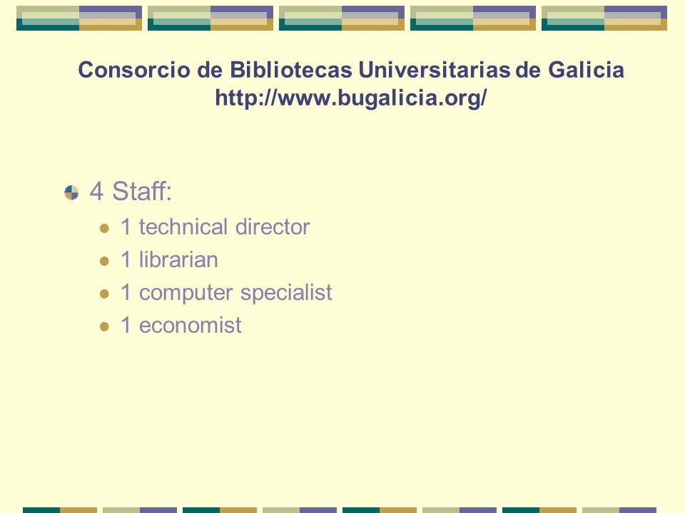 Consorcio de Bibliotecas Universitarias de Galicia http://www.bugalicia.org/ 4 Staff: 1 technical director 1 librarian 1 computer specialist 1 economist