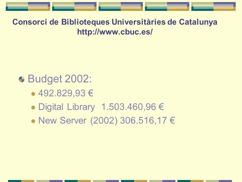 Consorci de Biblioteques Universitàries de Catalunya http://www.cbuc.es/ Budget 2002: 492.829,93 € Digital Library 1.503.460,96 € New Server (2002) 306.516,17 €