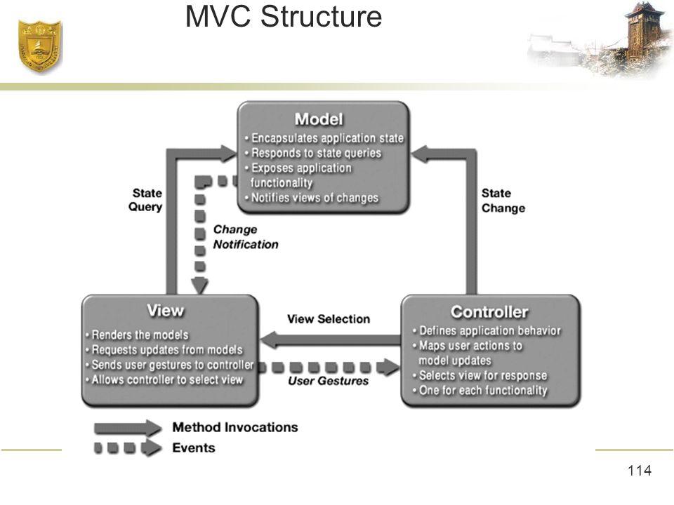 114 MVC Structure