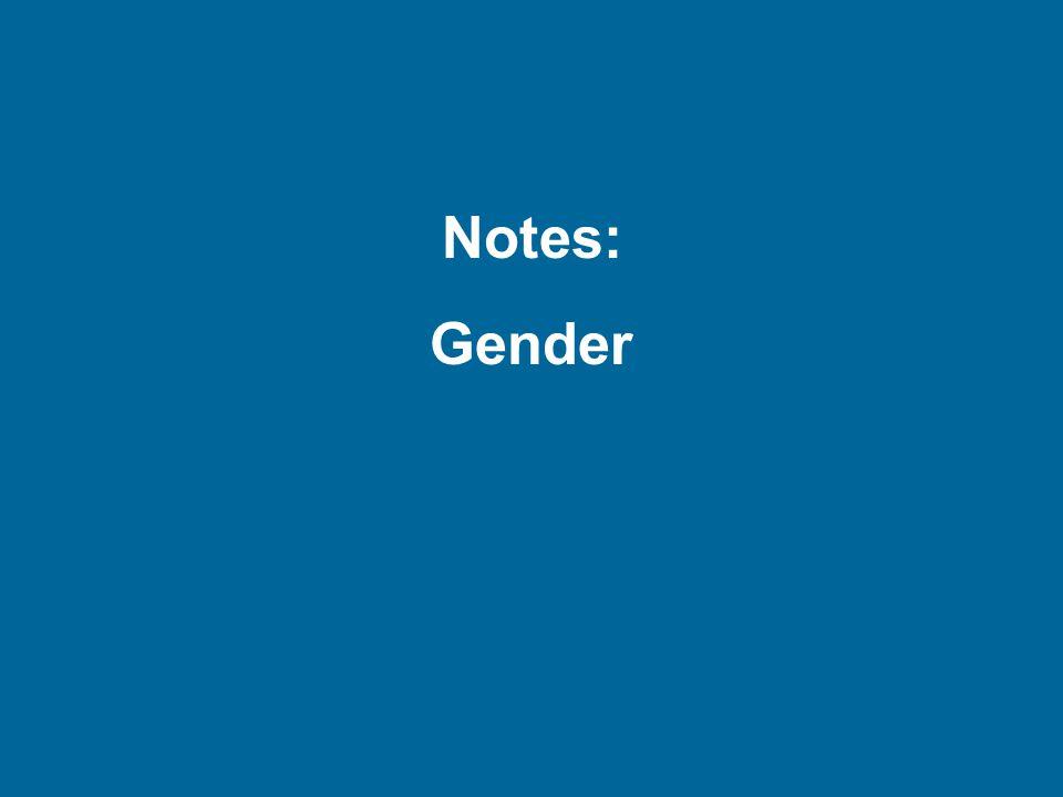 Notes: Gender