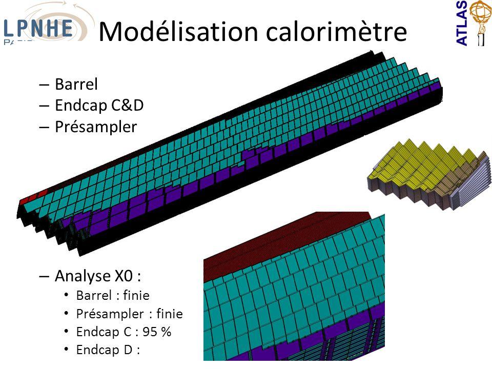 Modélisation calorimètre – Barrel – Endcap C&D – Présampler – Analyse X0 : Barrel : finie Présampler : finie Endcap C : 95 % Endcap D :