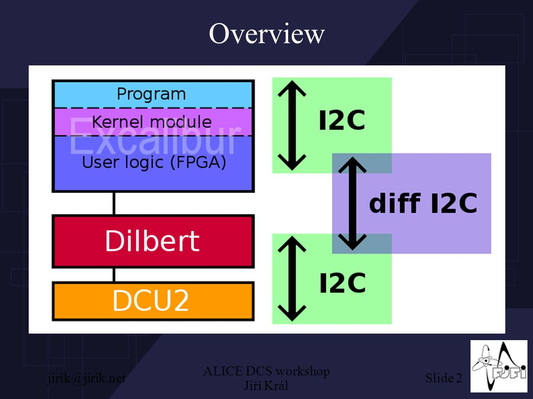 Slide 2jirik@jirik.net ALICE DCS workshop Jiří Král Overview