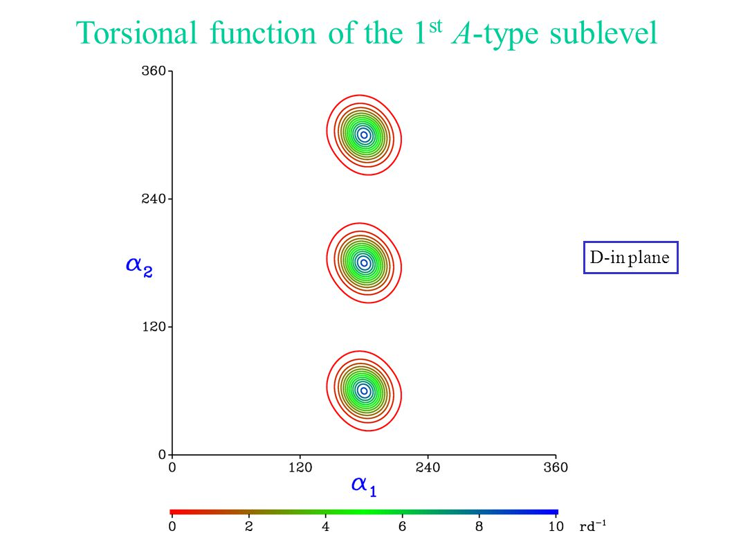 Torsional function of the 1 st A-type sublevel D-in plane