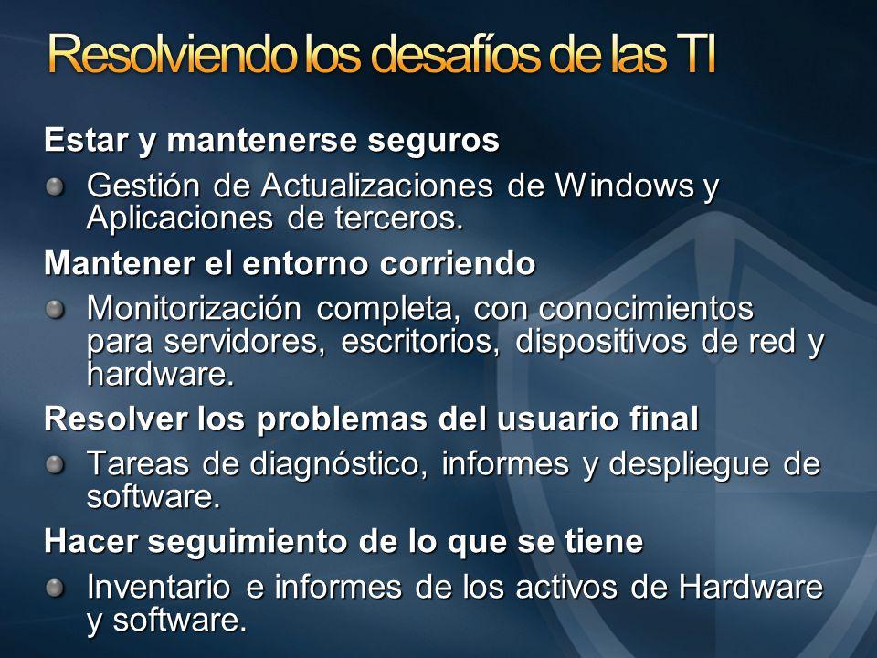 Introducción Gestión de Actualizaciones del sistema Gestión Antimalware Gestión unificada de los servicios de IT Y por supuesto, muchas DEMOS