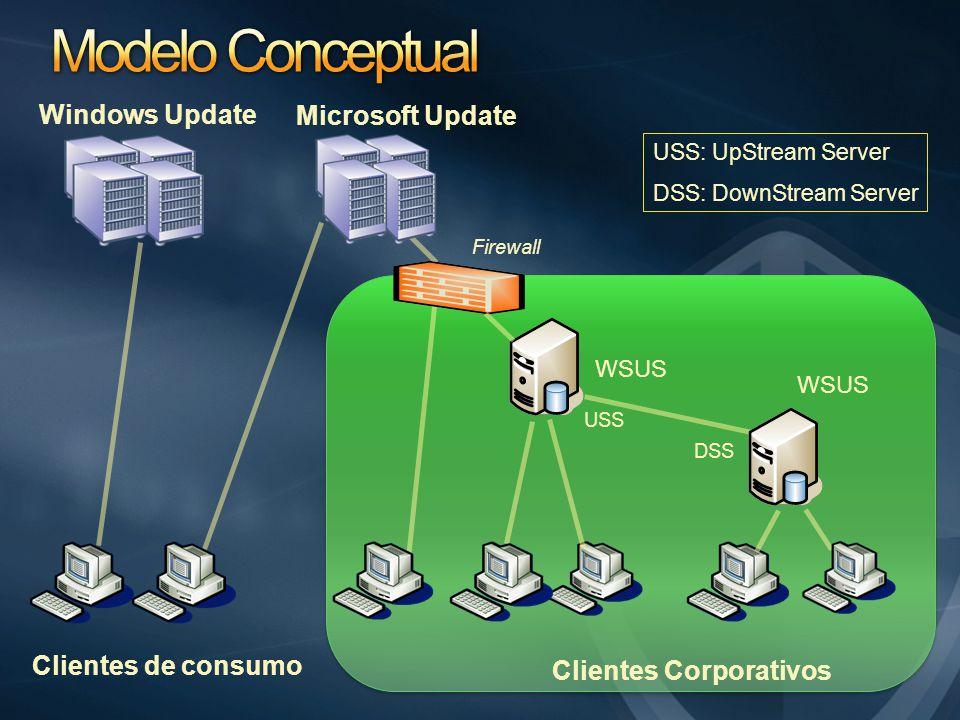 Asistente de configuración inicial Interfaz gráfica basada en MMC.