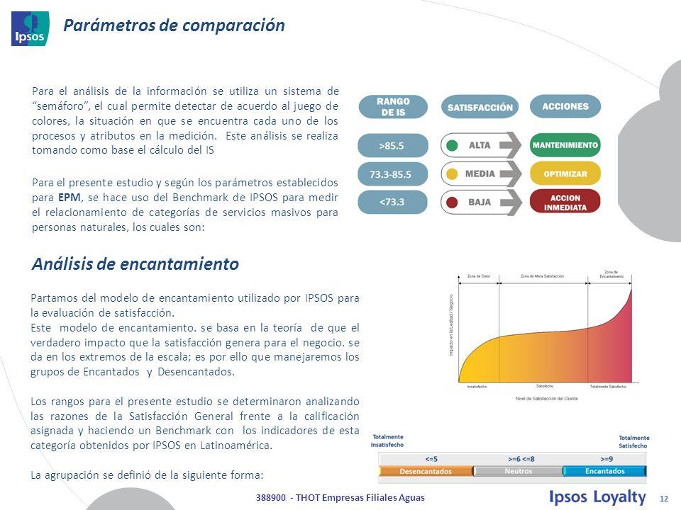 12 388900 - THOT Empresas Filiales Aguas Para el análisis de la información se utiliza un sistema de semáforo , el cual permite detectar de acuerdo al juego de colores, la situación en que se encuentra cada uno de los procesos y atributos en la medición.