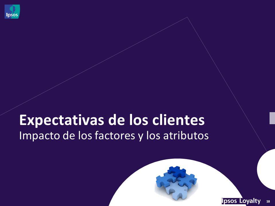 18 Expectativas de los clientes Impacto de los factores y los atributos