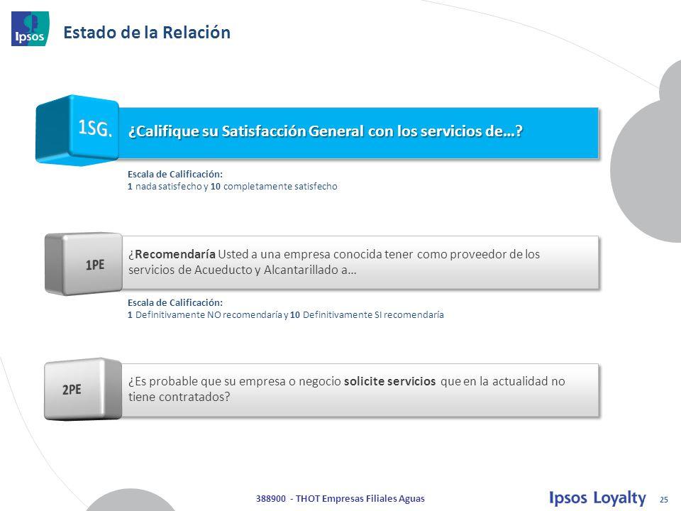 25 388900 - THOT Empresas Filiales Aguas Estado de la Relación ¿Califique su Satisfacción General con los servicios de….