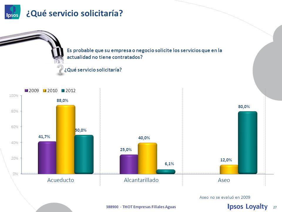 27 388900 - THOT Empresas Filiales Aguas AcueductoAlcantarilladoAseo ¿Qué servicio solicitaría.