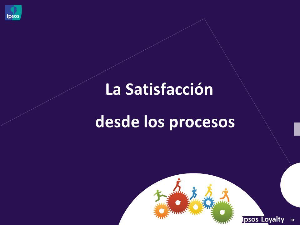 31 La Satisfacción desde los procesos