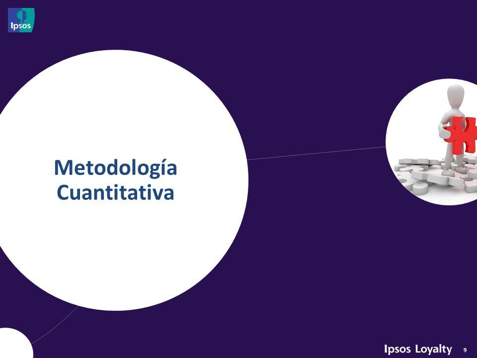9 Metodología Cuantitativa