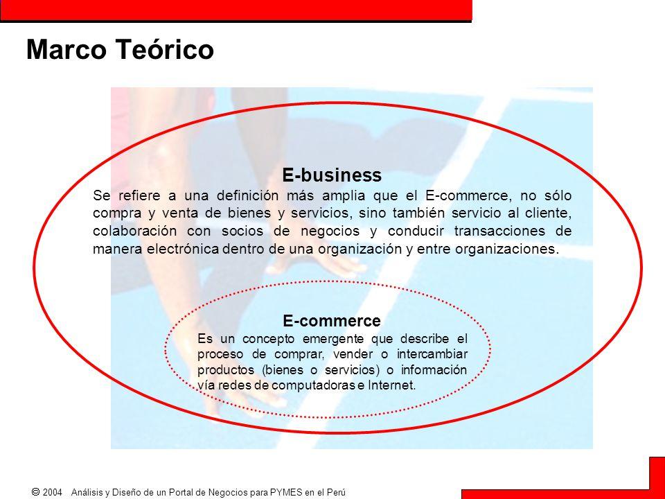  2004 Análisis y Diseño de un Portal de Negocios para PYMES en el Perú Marco Teórico E-commerce Es un concepto emergente que describe el proceso de c