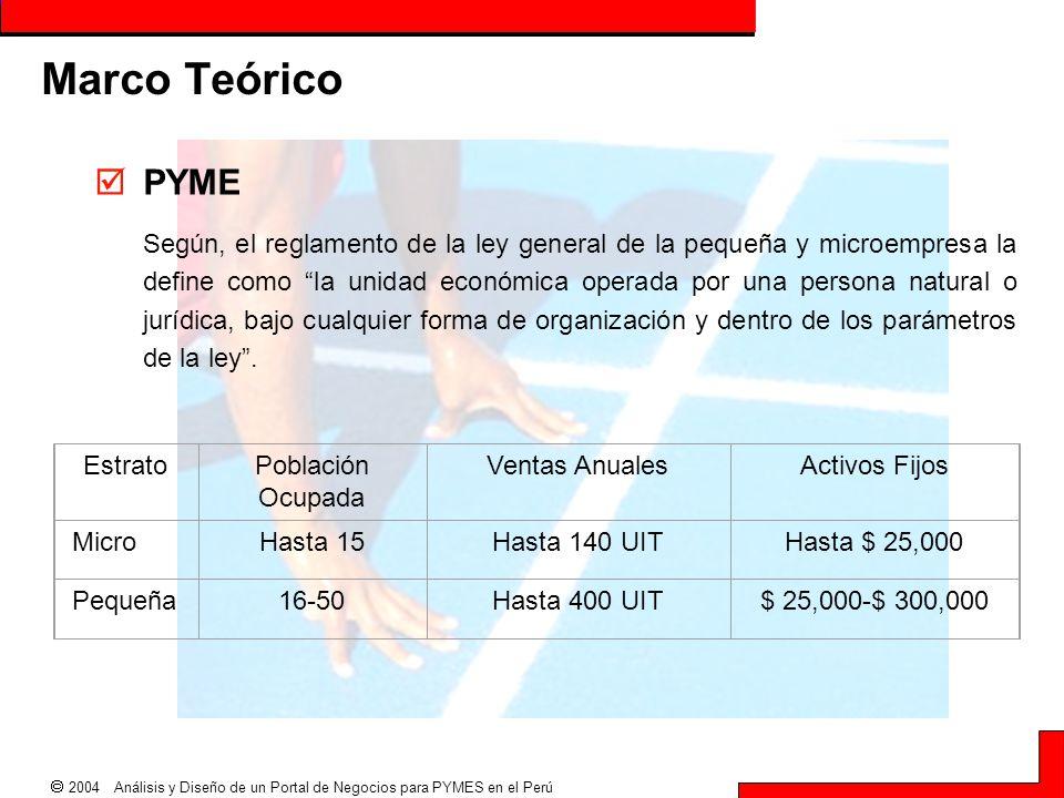  2004 Análisis y Diseño de un Portal de Negocios para PYMES en el Perú Marco Teórico EstratoPoblación Ocupada Ventas AnualesActivos Fijos MicroHasta